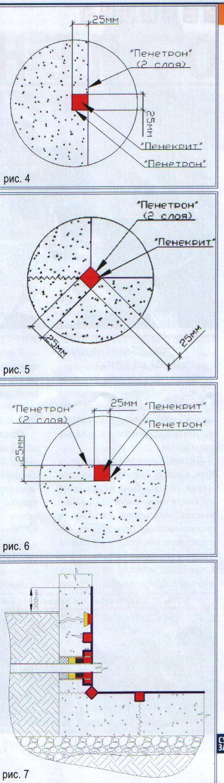 Как сделать подзорную трубу самостоятельно